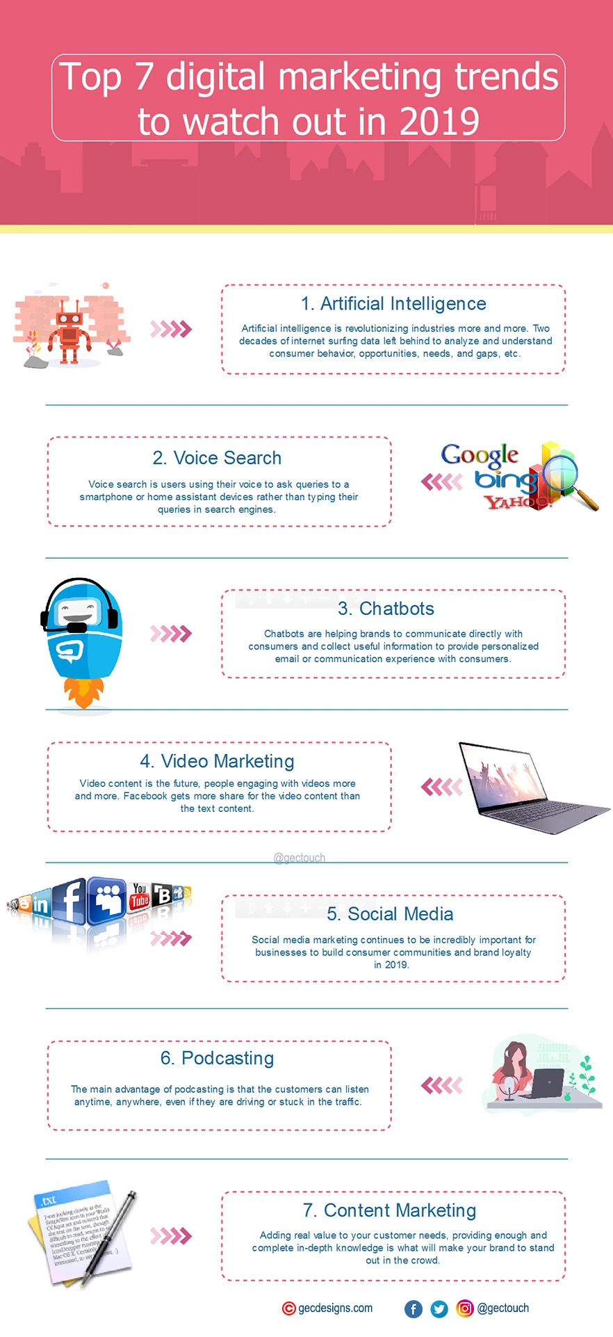 Digital marketing trends 2019 infographic