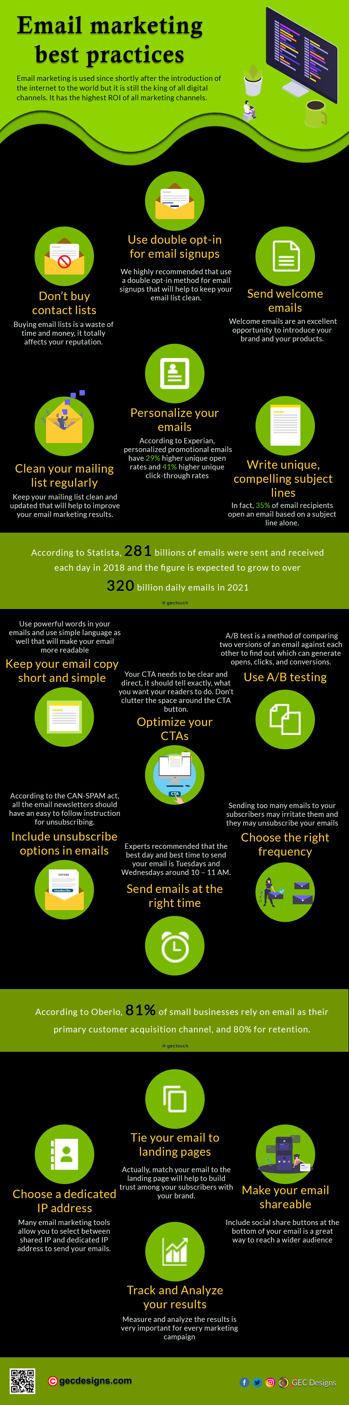 Email marketing best practices infographics