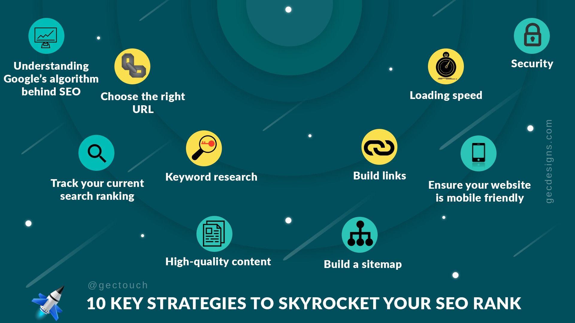 SEO Tips infographic