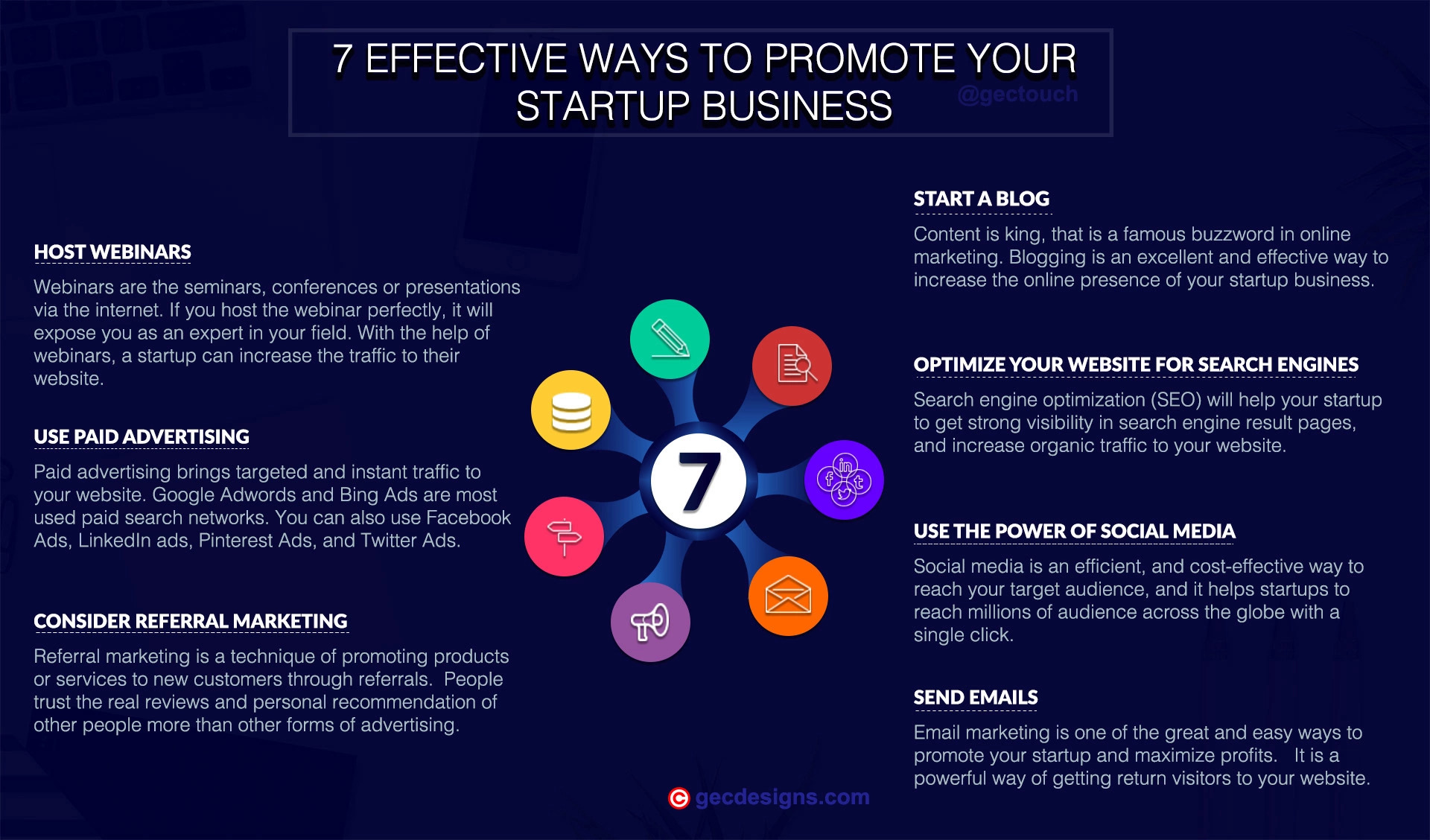 Promote startup business Infographic