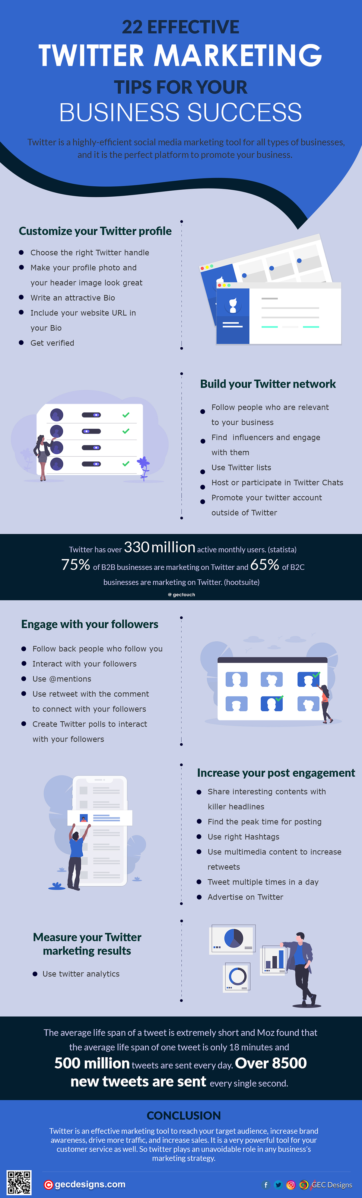 twitter marketing tips infographic