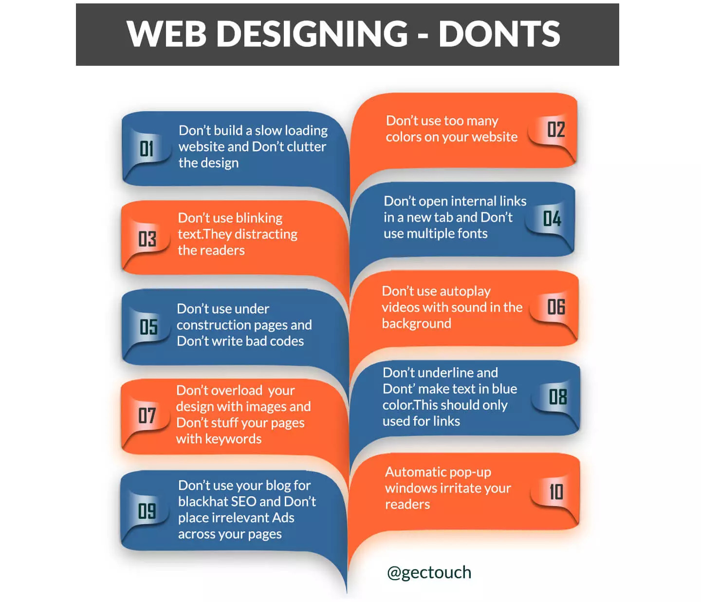 Web designing don'ts infographic